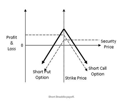 AMM终极笔记:五大类无常损失解决方案动态权重的恒定加权几何平均函数虚拟余额限制套路路径无限网格策略做市经济补偿期权对冲未完待续