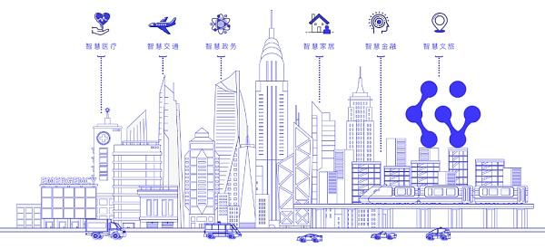 智慧城市项目成全球投资新高地