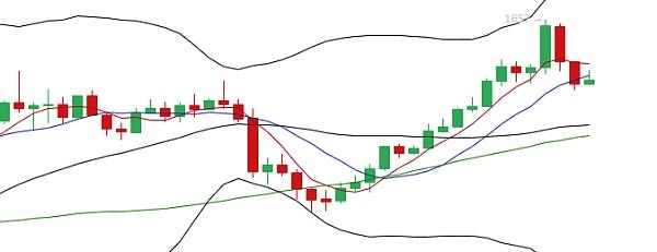 余恒说币:比特币价格短线仍有回调 整体涨势未变