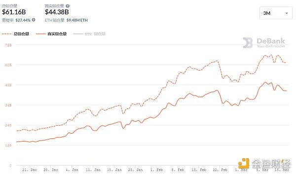 金色DeFi日报 | 马斯克拟以4.2亿枚DOGE出售其NFT