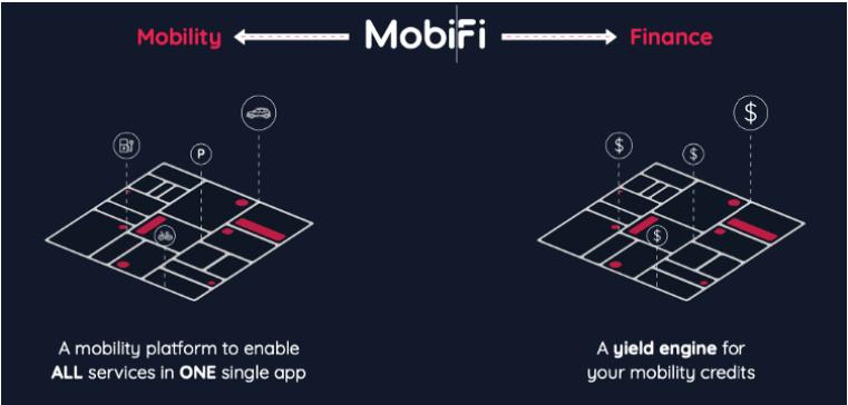 未来交通出行用户体验会是什么样?MobiFi给出解决之道