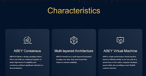 ABEY2.0 | 多层级混合共识高TPS区块链(ABEYCHAIN)