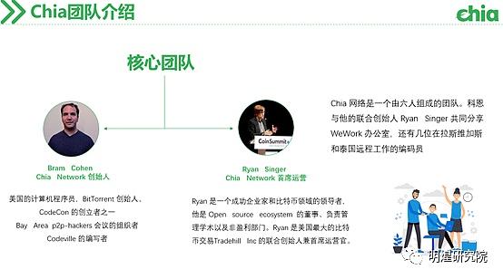 BitTorrent创始人新存储项目Chia Network