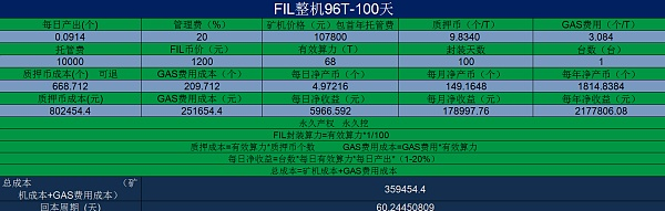 FIL三月份涨至近1600|元 FIL在4月15日以后是涨还是跌?