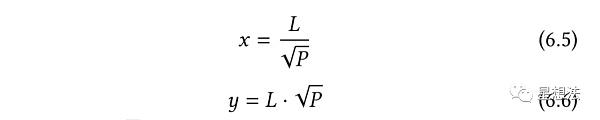 uniswap V3技术白皮书导读:核心是流动性集中插图4