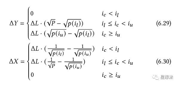 uniswap V3技术白皮书导读:核心是流动性集中插图12