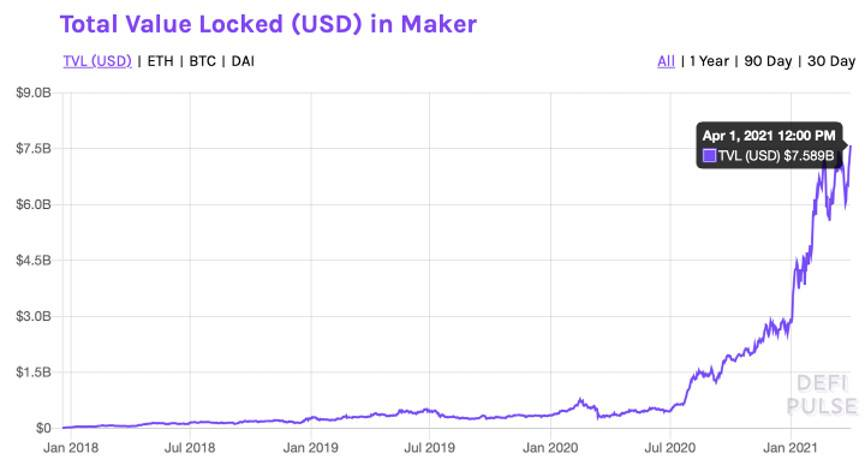 我们到底该怎么赚钱?不妨试试去中心化开源货币政策