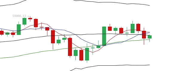 比特币价格日内仍存在回落风险 大趋势保持涨势不变