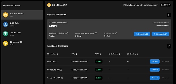 Layer2finance: 扩容的外表 DeFi门户的未来