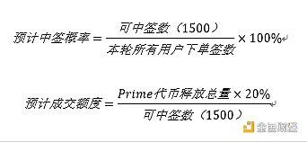 火币宣布将于5月20日重启优选上币通道Prime插图2