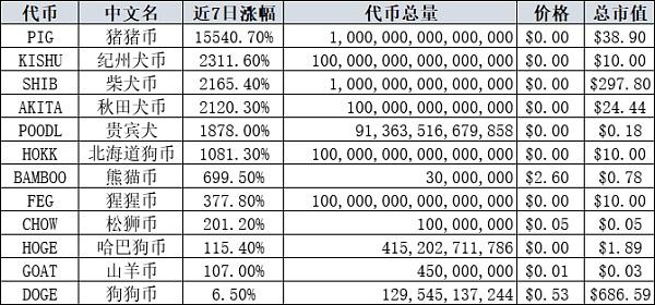 股市楼市资金跑步入场 全民吃shi还能香多久?