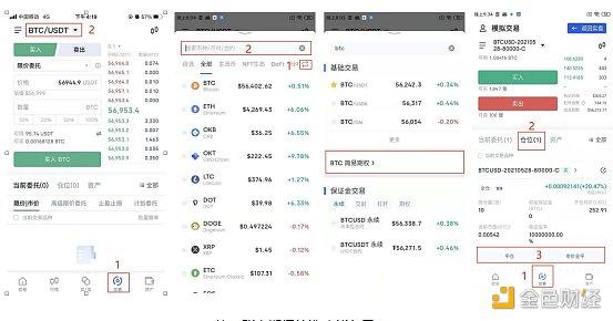 欧易OKEx期权简选功能上线统一账户 期权交易化繁为简插图2