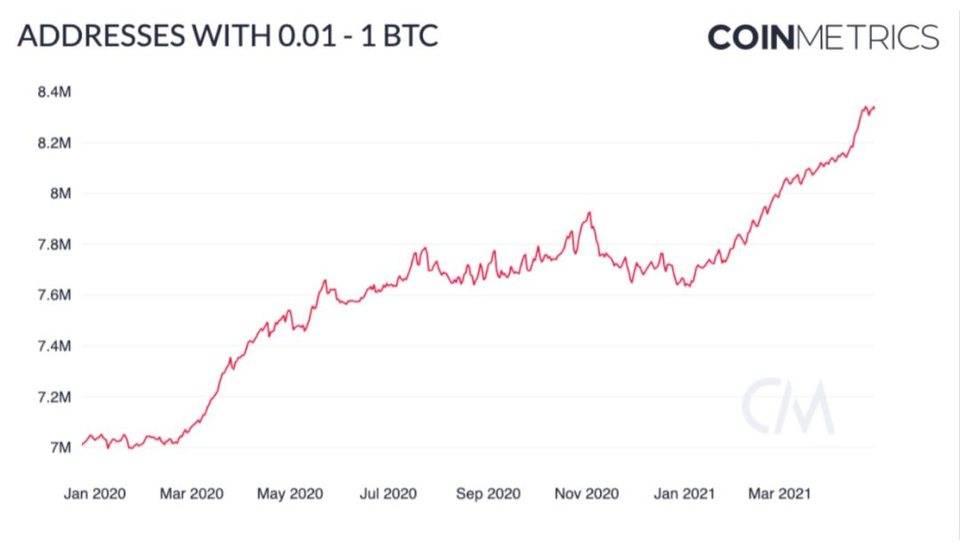 比特币下半年可能再次爆发