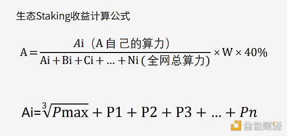 专访SumSwap中国社区负责人兀:数学是DeFi的灵魂 也是DEX发展的突破点插图3