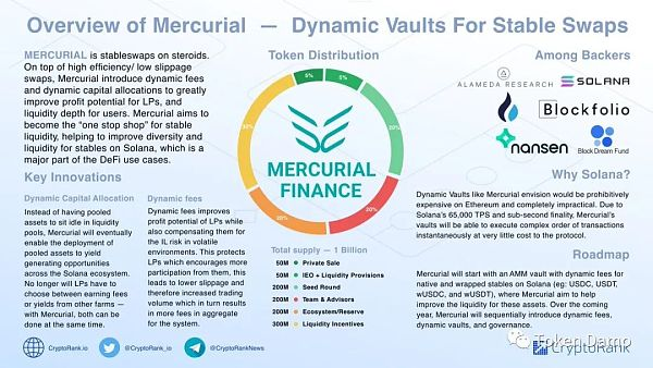 Mercurial Finance:Raydium IDO流程指南插图