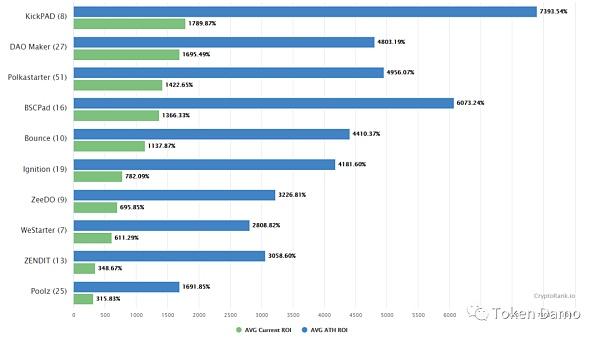 Mercurial Finance:Raydium IDO流程指南插图22