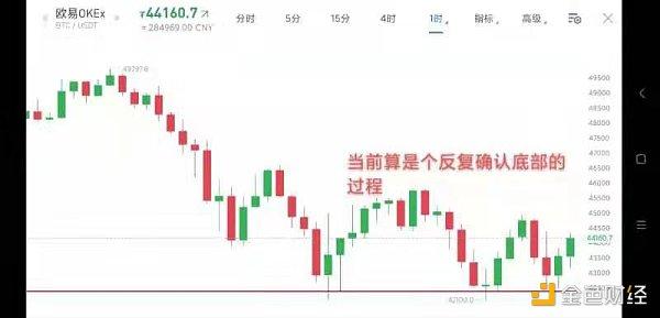 5.18早行情:对通胀预期担忧 市场继续低位震荡插图