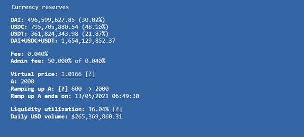 Uniswap V3 成功打响第一炮 即将赶超V2?插图5