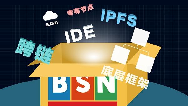 趣味动画:BSN在做一个怎样的全球性区块链基础设施网络?插图5