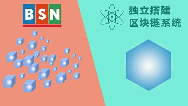 趣味动画:BSN在做一个怎样的全球性区块链基础设施网络?插图6