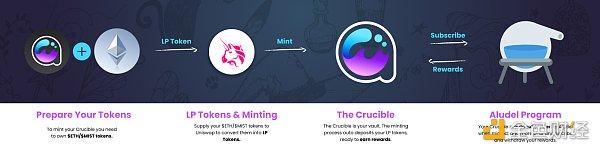 觅新 mistX:普通用户也可防抢跑的去中心化交易所插图2