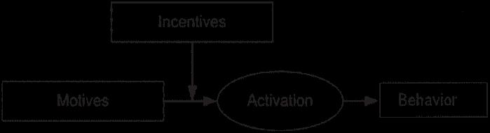 了解Web 3.0概念背后的技术方向插图4