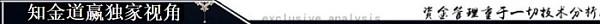 知金道赢:2.6美联储迎来鲍威尔时代,黄金短线开始走多附解 套