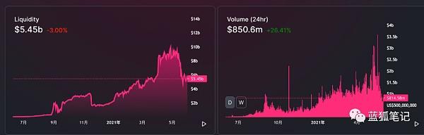 Deri V2:极致资本效率的探索插图
