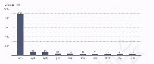 《湖南省区块链白皮书》发布:区块链是湖南优势产业