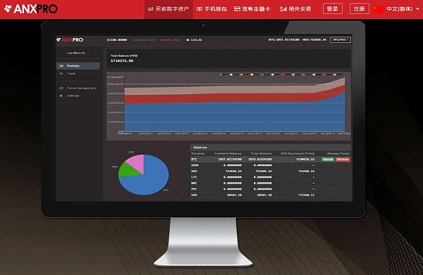 53392 image3 - ANXPRO——高阶数字资产生意平台