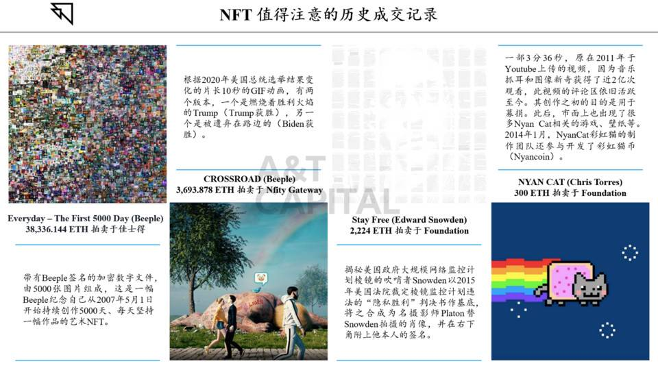 A&T Capital:NFT 将定义未来文化输出最终形态