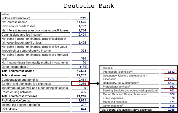 DeFi正在吞噬传统金融?插图7