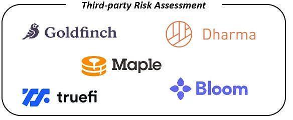 DeFi贷款的现状插图3