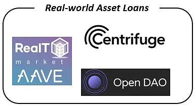 DeFi贷款的现状插图7