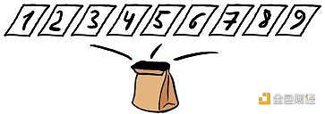 简明理解零知识证明历史、原理与发展现状插图5