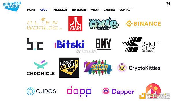 https://www.animocabrands.com/investment-portfolio