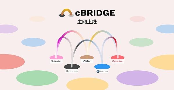 Celer cBridge 主網上線:無縫橋接跨鏈和跨層流動性