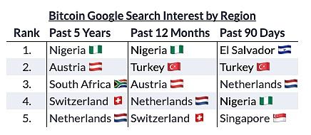 解析谷歌趋势数据 散户的关注点在哪里?