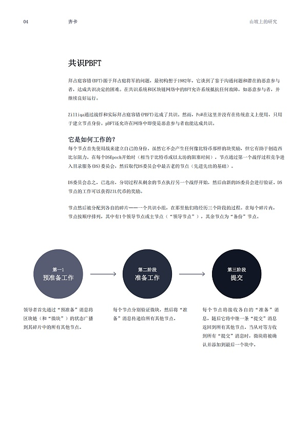 hillrisegroup发布ZIL研究报告
