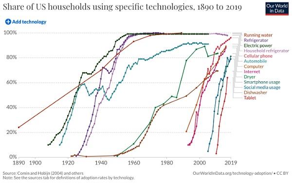 用量化模型分析以太坊叙事:从数字石油到数字国家