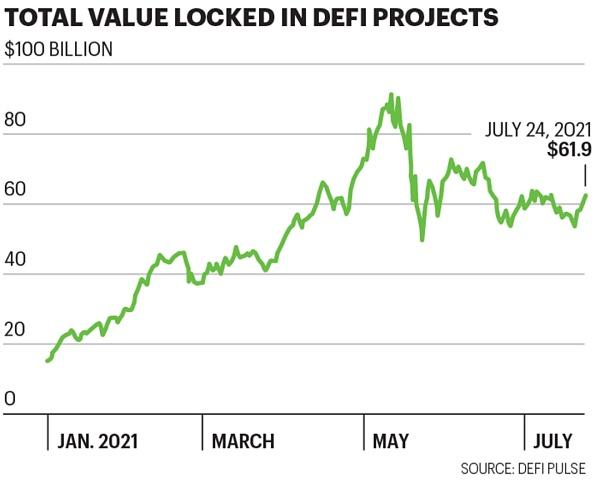 《财富》封面报道:DeFi正在占领华尔街