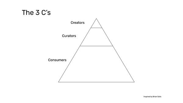 NFT在Curation经济中的角色是什么