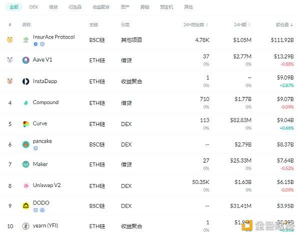 """金色DeFi日报   腾讯旗下NFT交易软件""""幻核""""上线"""
