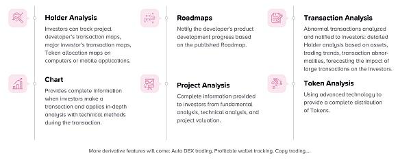 iMM 开发大数据工具 在混杂市场中发掘有效投资信息