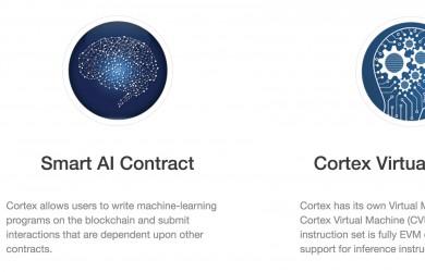 区块链+AI,cortex要打造一个开放数据模型到公链的《西部世界》