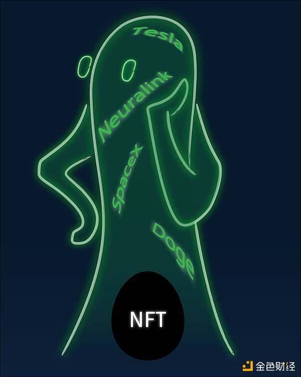 可交互的 NFT 揭开隐藏在 Mirrors 背后的秘密