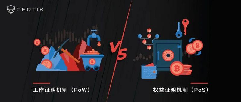 CertiK干货分享 | 全面详解工作证明机制(PoW)和权益证明机制(PoS)