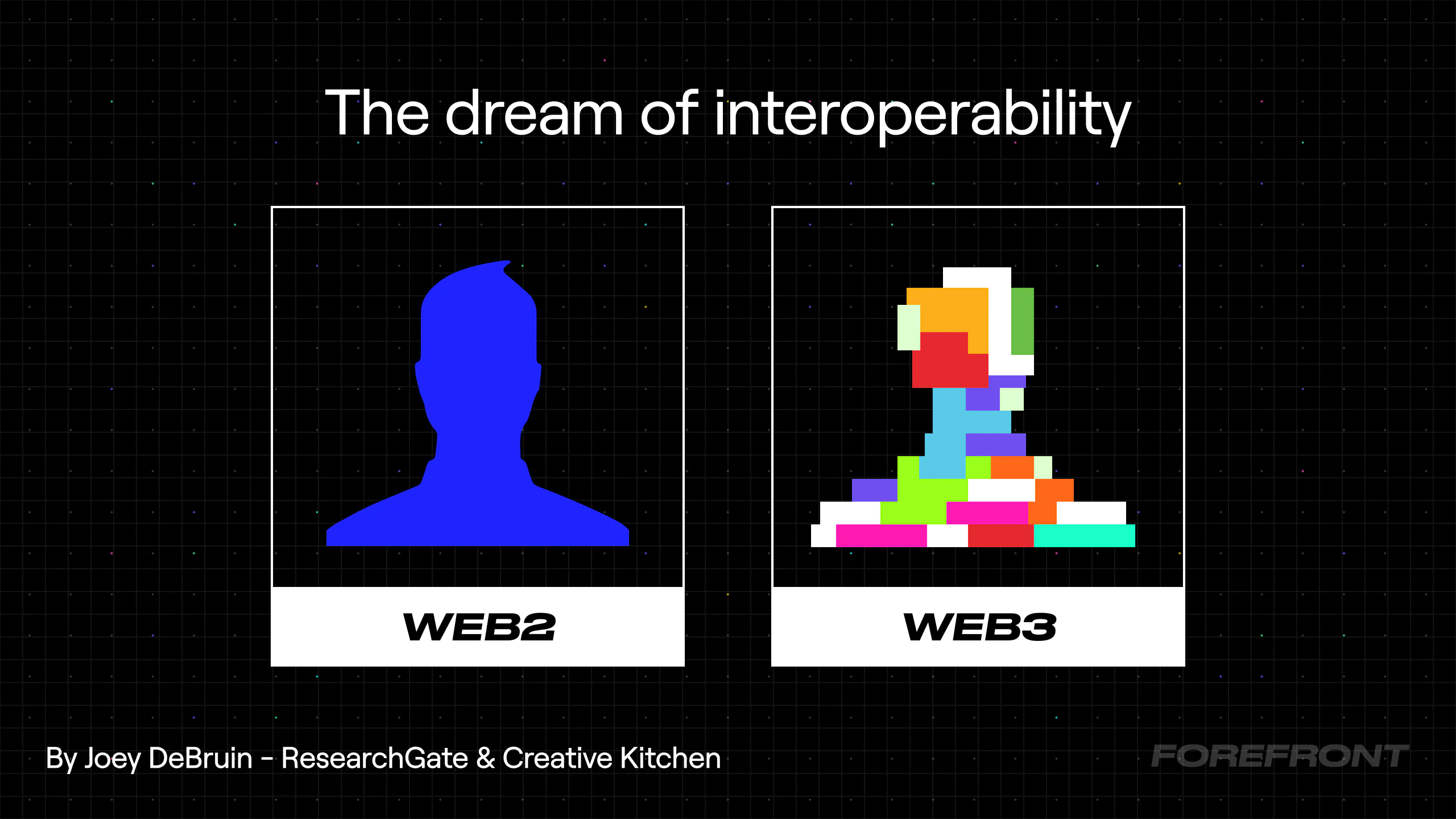 Take Mirror as an example, interoperability may drain the moat of Web 2