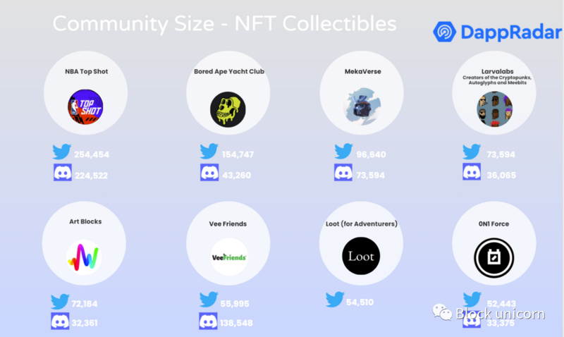 Comprehensive analysis of the value of NFT: Is NFT a bubble?