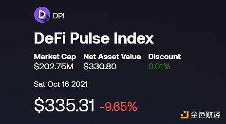 数字货币观测DeFi指数DPI的开发,成功和不足